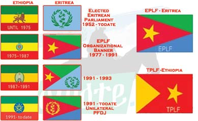 eritrean-symbols-of-many-colors